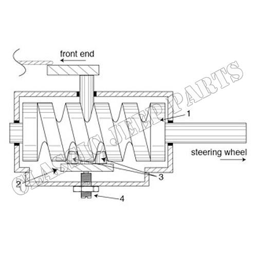 ross steering box worm gear